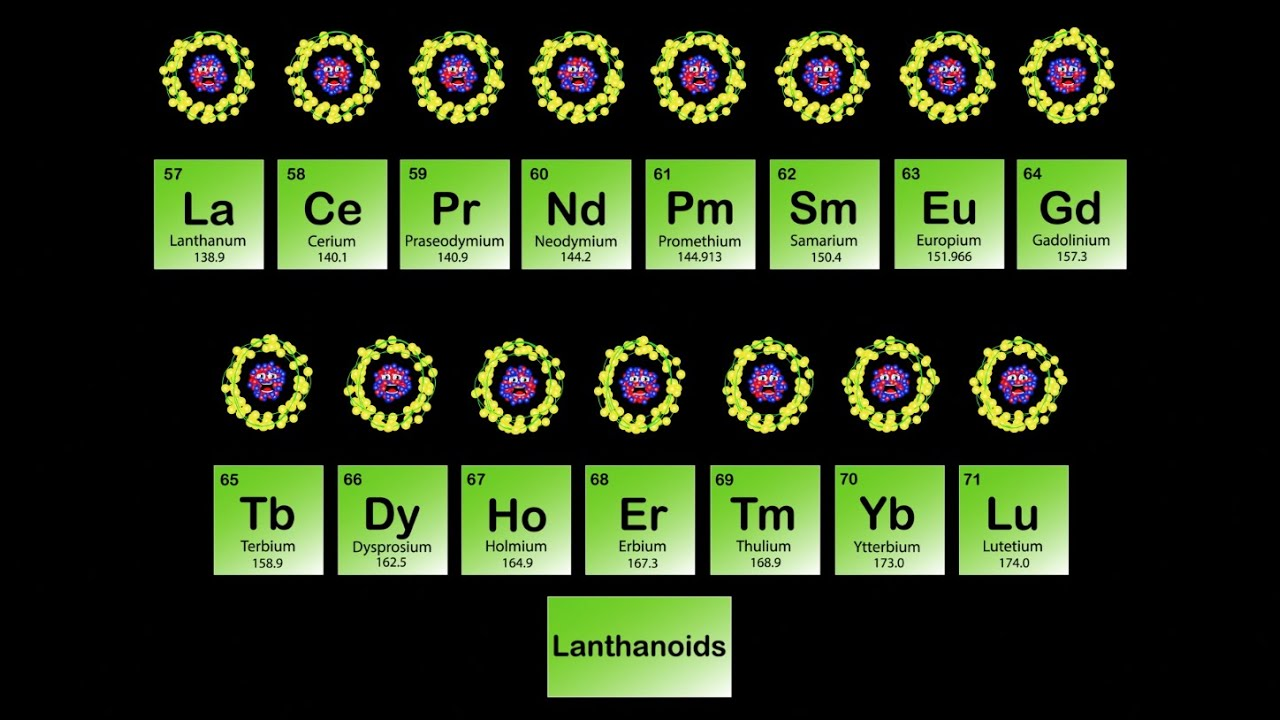 Periodic table songperiodic tablelanthanide metals youtube urtaz Images