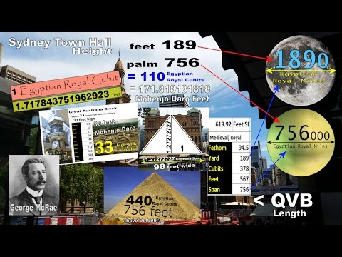 QVB (Queen Victoria Building) Sydney And The Ancient Hermetic Code