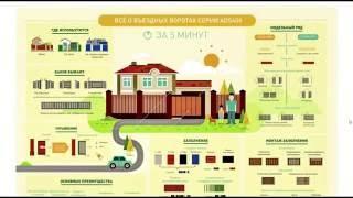 Дорогие и красивые сайты для успешного бизнеса в Крыму | Создание сайтов в Крым.Ко продвижение