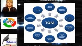 Тема: Понятие качества и управления качеством