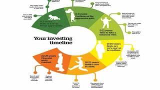 Best Child Investment Plan