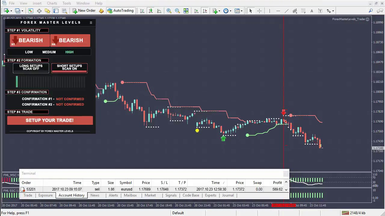 Forex masters review