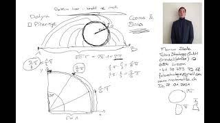 Matematikë, Matematike apo Matematika? Trigonomietri: Sinus & Cosinus 1 nga Flamur Shala -Pikënisja