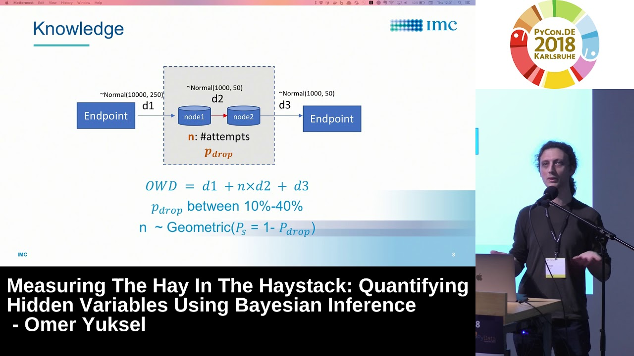 Image from Measuring the hay in the haystack: quantifying hidden variables using Bayesian Inference