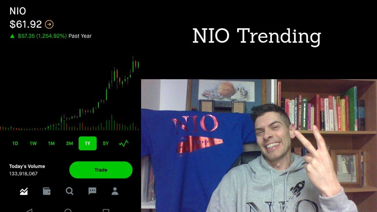Download NIO stock; trade week ahead