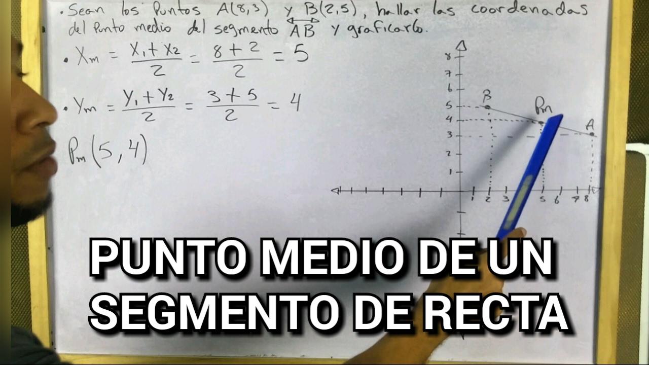 COORDENADAS DEL PUNTO MEDIO DE UN SEGMENTO DE RECTA - YouTube
