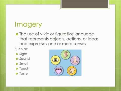 Powerpoint Five Senses In Imagery YouTube