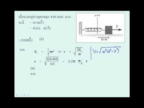 SHM Energy วิชา ฟิสิกส์1 040313005 มหาวิทยาลัยเทคโนโลยีพระจอมเกล้าพระนครเหนือ