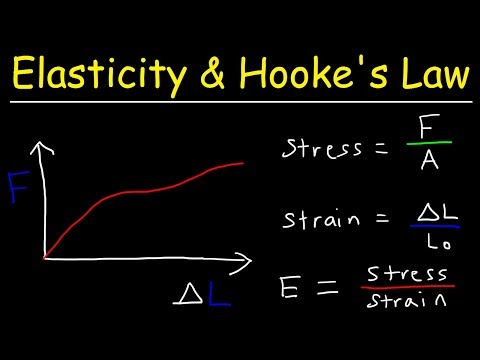 Elasticity Hooke S Law Intro To Young S Modulus Stress