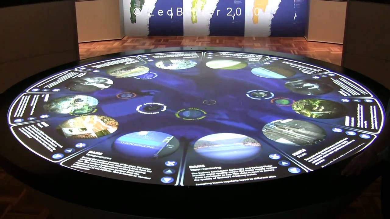 Drops Of Wisdom Interactive Circular Table Youtube
