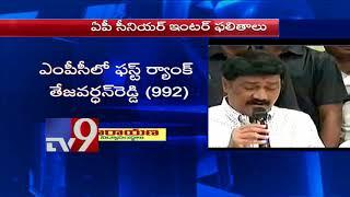 AP Intermediate second year results by Ghanta Srinivas Rao - TV9