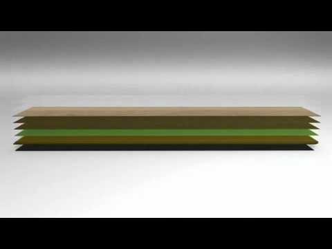 Scratch Resistance Laminate Flooring Youtube