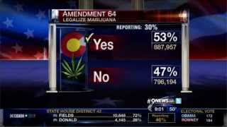 Amendment 64 - Marijuana is Legal in Colorado!