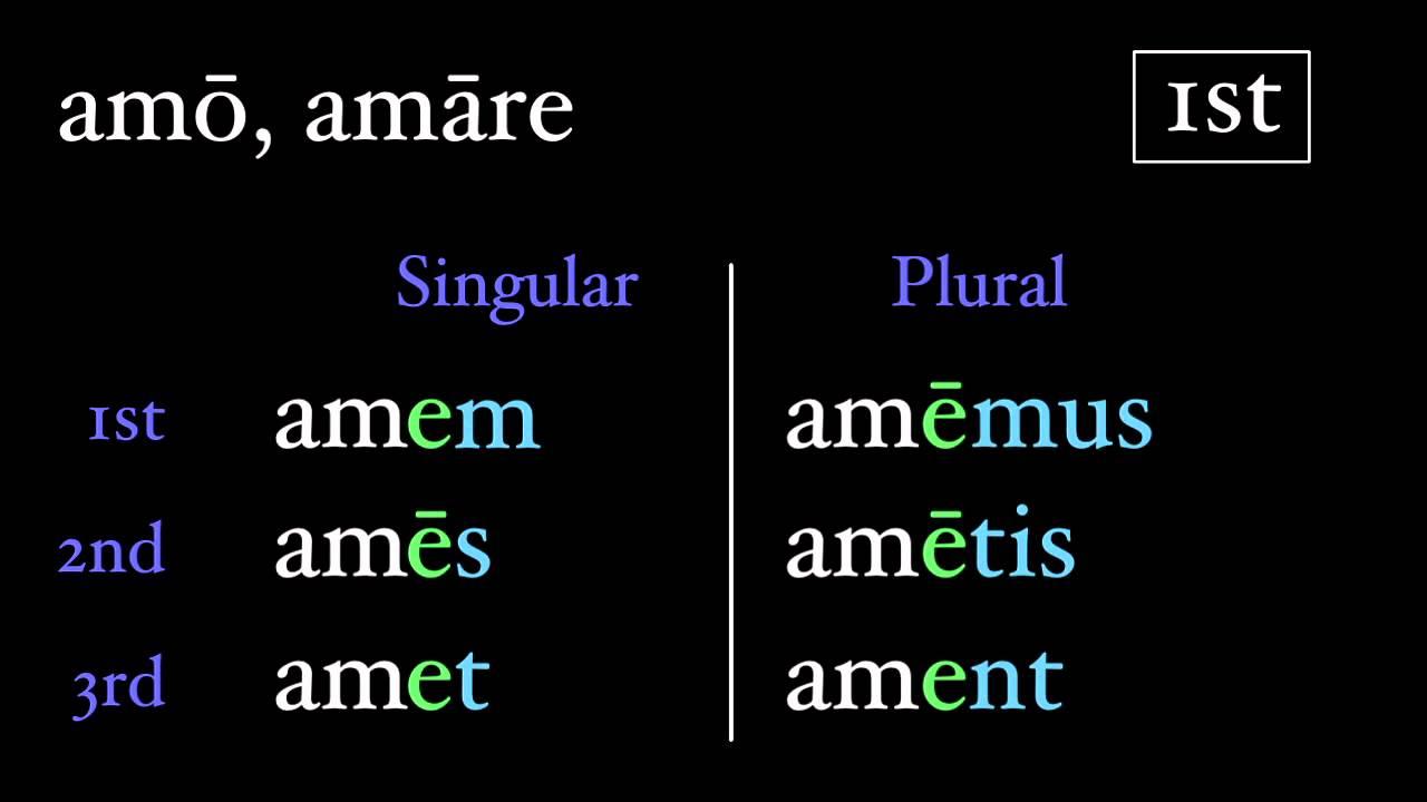 The Present Active Subjunctive