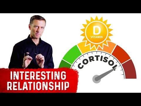 Cortisol (Stress) and Vitamin D Levels