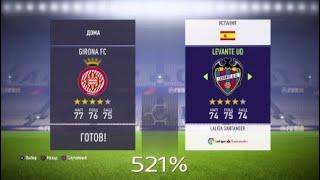 Жирона Леванте прогноз на матч и ставки на спорт