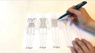 Hvilken kropstype er du? Tip til at designe til din kropstype