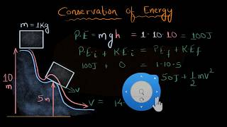 Conservation of energy (Hindi)