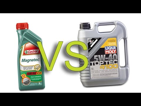 castrol magnatec 5w40 vs liqui moly 4100 top tec 5w40 test. Black Bedroom Furniture Sets. Home Design Ideas