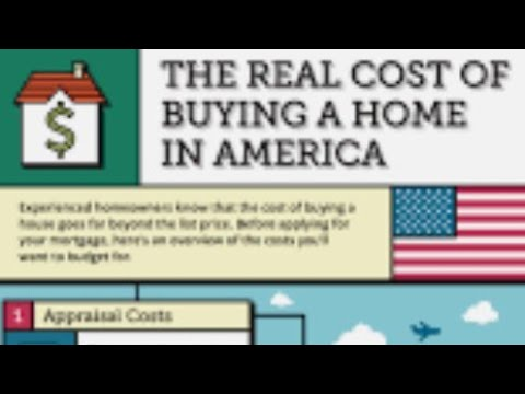 HOW TO BUY A HOUSE IN AMERICA IN 2021 * FIRST-TIME HOME BUYER TIPS * HOME BUYER HACKS * 1964-2021