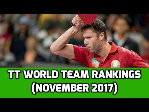 Table Tennis World Team Rankings | November 2017