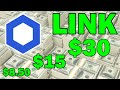 Chainlink (LINK): The Time is NOW! | LINK to $10