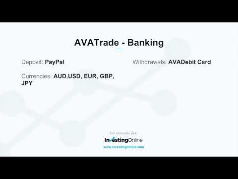 AVATrade Review - CFD Broker