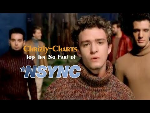 Chrizly-Charts TOP 10 Retro: Best Of *NSYNC