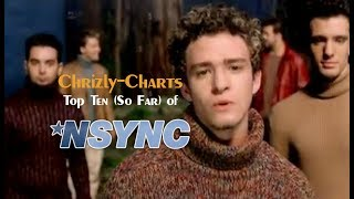 Baixar Chrizly-Charts TOP 10 [Retro]: Best Of *NSYNC