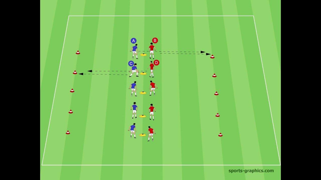 Fussball Training Mini Games Reaktion Antritt Und Beweglichkeit Im Spassmodus