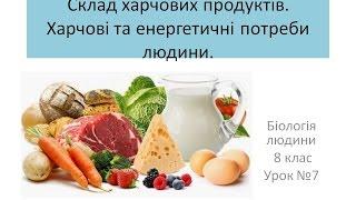 Їжа та її компоненти.  Склад харчових продуктів.