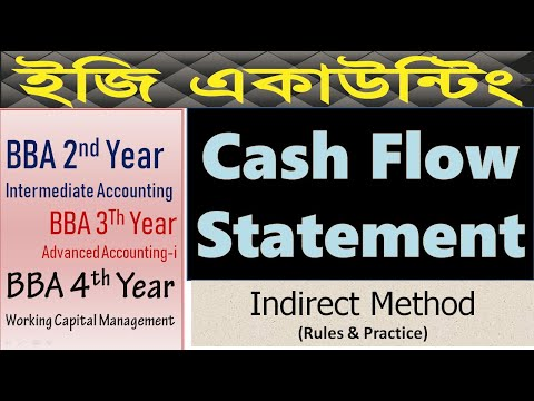 Cash Flow Statement (Class-1) Indirect Method ( Rules & Practice)-BBA/BBS-2nd/ 3rd /4th Year