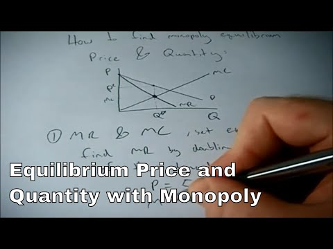 How to find equilibrium price and quantity for a monopoly