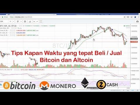 Jual Atau Beli Bitcoin Untuk Saat Ini?