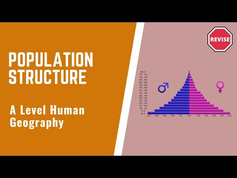 As Human Geography - Population Structure