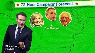 Your 72-Hour Campaign Forecast