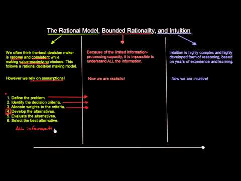 Rational Model, Bounded Rationality And Intuition | Organisational Behavior | MeanThat