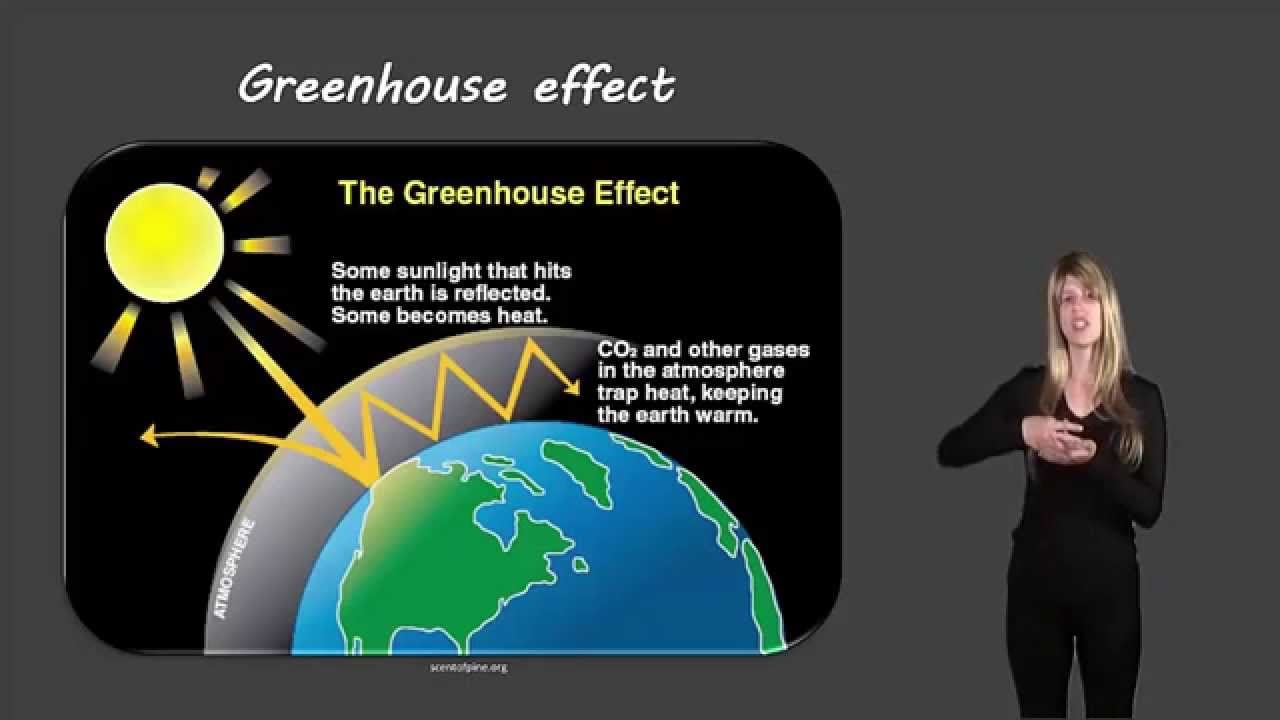Greenhouse effect youtube pooptronica Choice Image