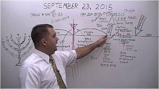 September 23 2015   What will happen?