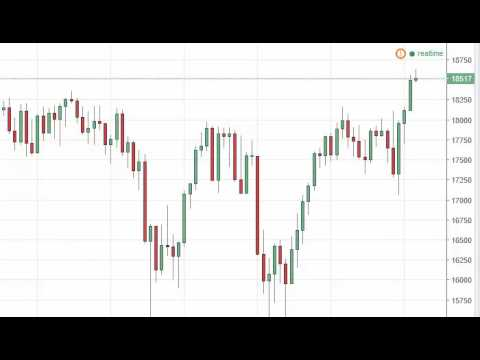 Dow Jones 30 Week Forecast for the week of July 25 2016, Technical Analysis