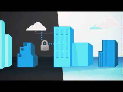 Red Hat OpenShift Enterprise Use Case Animation