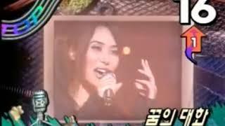 97년 11월 4주 가요톱10 순위 thumbnail