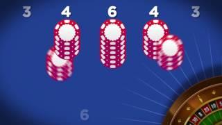 Wie funktioniert die Reverse La Bouchere Strategie im Roulette