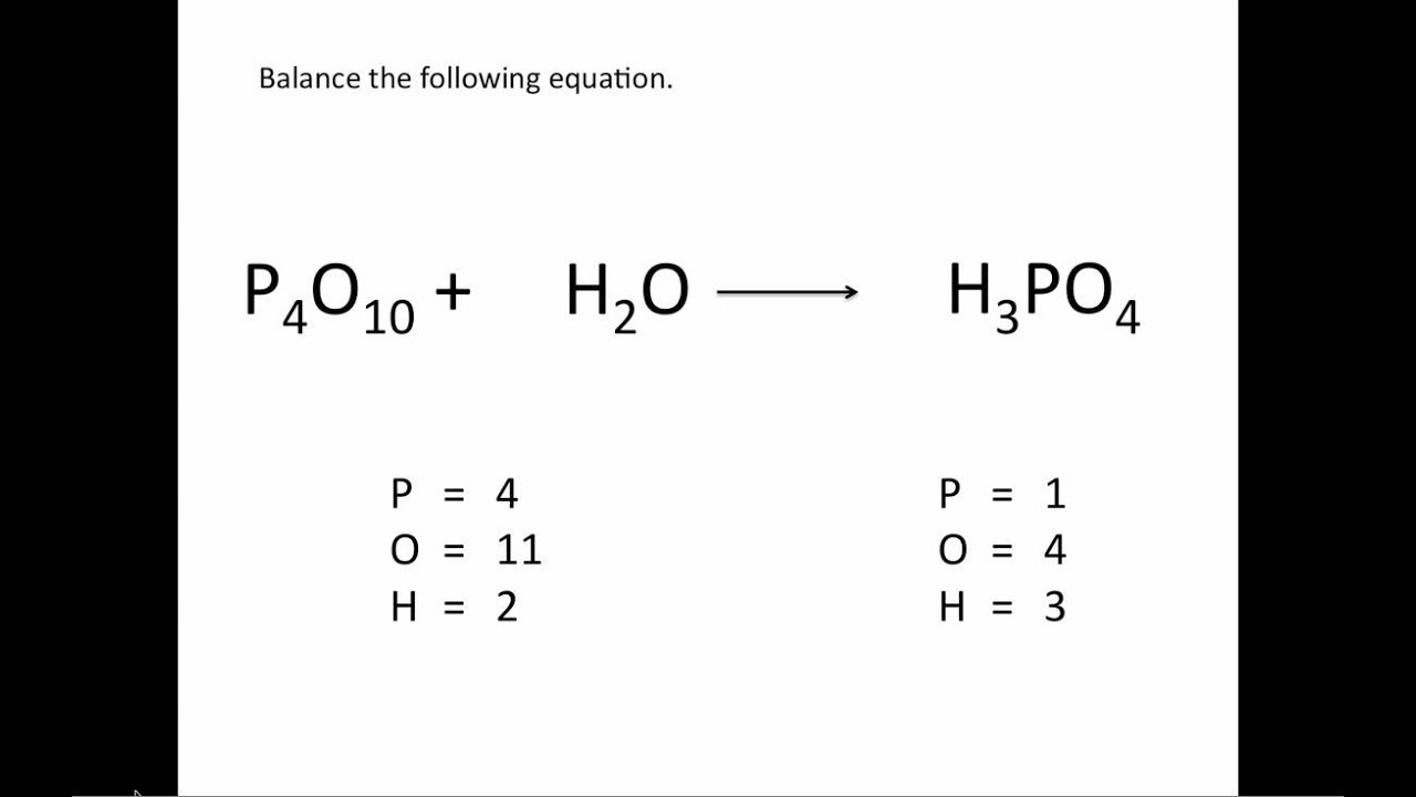 Balancing Chemical Equations UPDATED Chemistry Tutorial YouTube – Balancing Chemical Equations Worksheet 3
