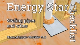 Energy Star Thermal Bypass Checklist: 5.1.2   Wires and Pipes
