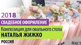 7ЦВЕТОВ-Декор мастер-класс «Оформление свадьбы под ключ: новые идеи и коммерческие решения» (2/11)