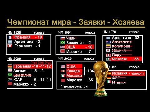 Все хозяева Чемпионатов Мира. Сколько раз СССР / Россия подавали заявку на проведения турнира?
