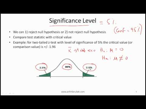 CFA Level I Hypothesis Testing Video Lecture by Mr. Arif Irfanullah Part 1