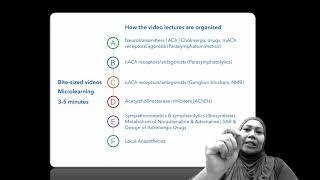1. FAR141A | mACh agonist | Course Organisation