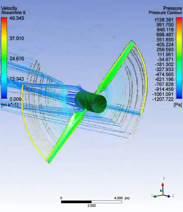 ANSYS CFX CFD simulation of a wind turbine - YouTube